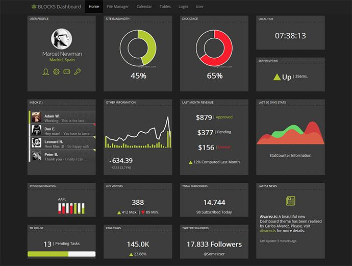 15 Free Admin Templates For Backend Panels   Dashboard Template