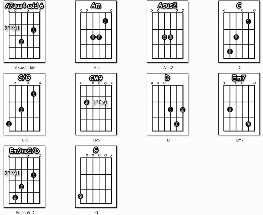 Scarborough Fair Chords Guitar Schtuff Pinterest Guitar