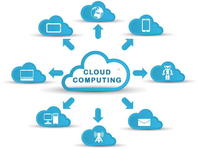 What Is Cloud Hosting How Does It Exactly Work In 2020 Cloud Computing Cloud Computing Services Benefits Of Cloud Computing