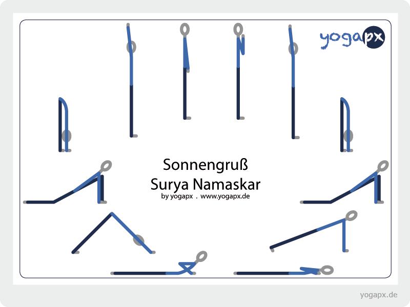 yogapx . yoga poster Hatha Yoga: Sonnengruß - Surya Namaskar Sun ...