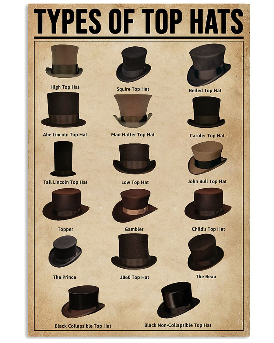 Types Of Top Hats Shirts Apparel Posters Are Available At Ateefad Outfits Store Types Of Top Top Hat Types Of Hats