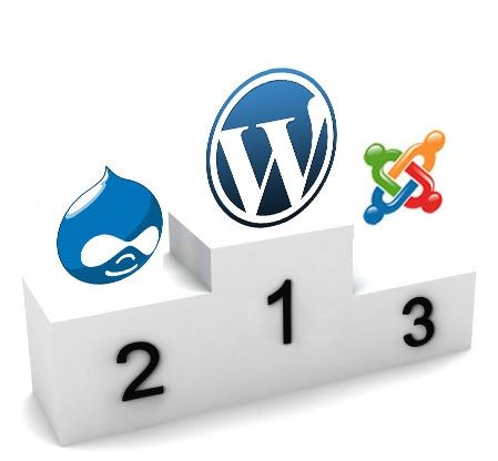 9 Top Reasons That Prove Wordpress As A Better Cms Desarrollo De Productos Wordpress Hacer Pagina Web