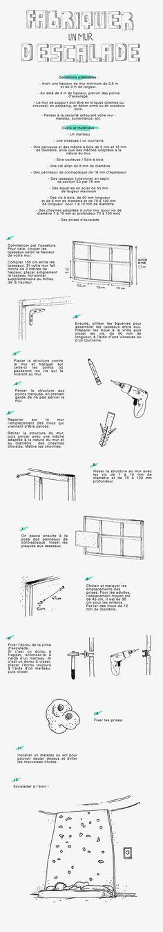 diy un mur d 39 escalade maison construire soi m me mur construire et escalade. Black Bedroom Furniture Sets. Home Design Ideas