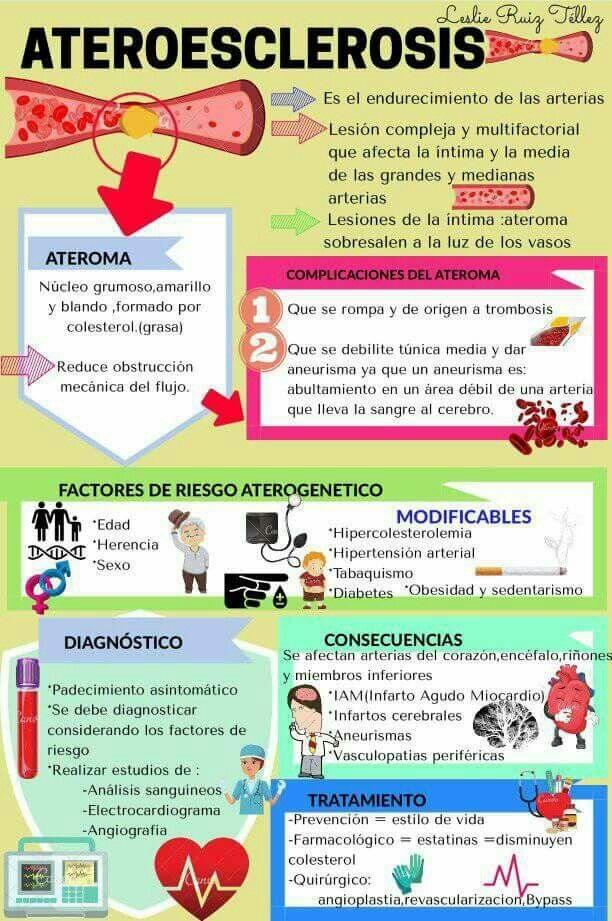 infarto del miocardio complicaciones de diabetes