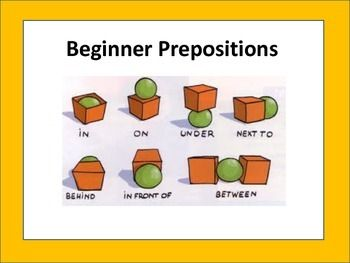 Beginner Prepositions (ESL) | Teachers Worksheets | Prepositions ...