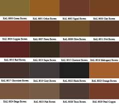 Brown Color Vocabulary