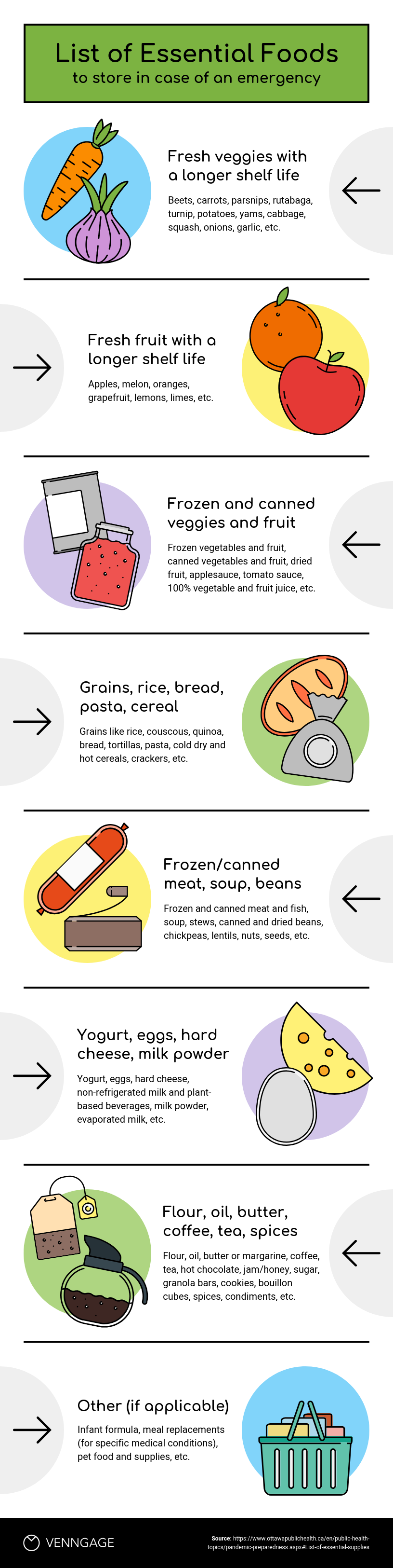 Food Supplies List Infographic Template Infographic Templates Food Supply List Infographic