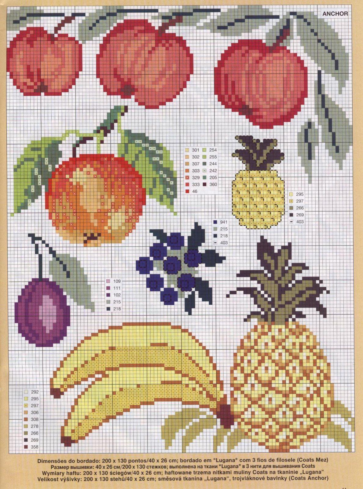 Схема вышивки крестиком фрукты
