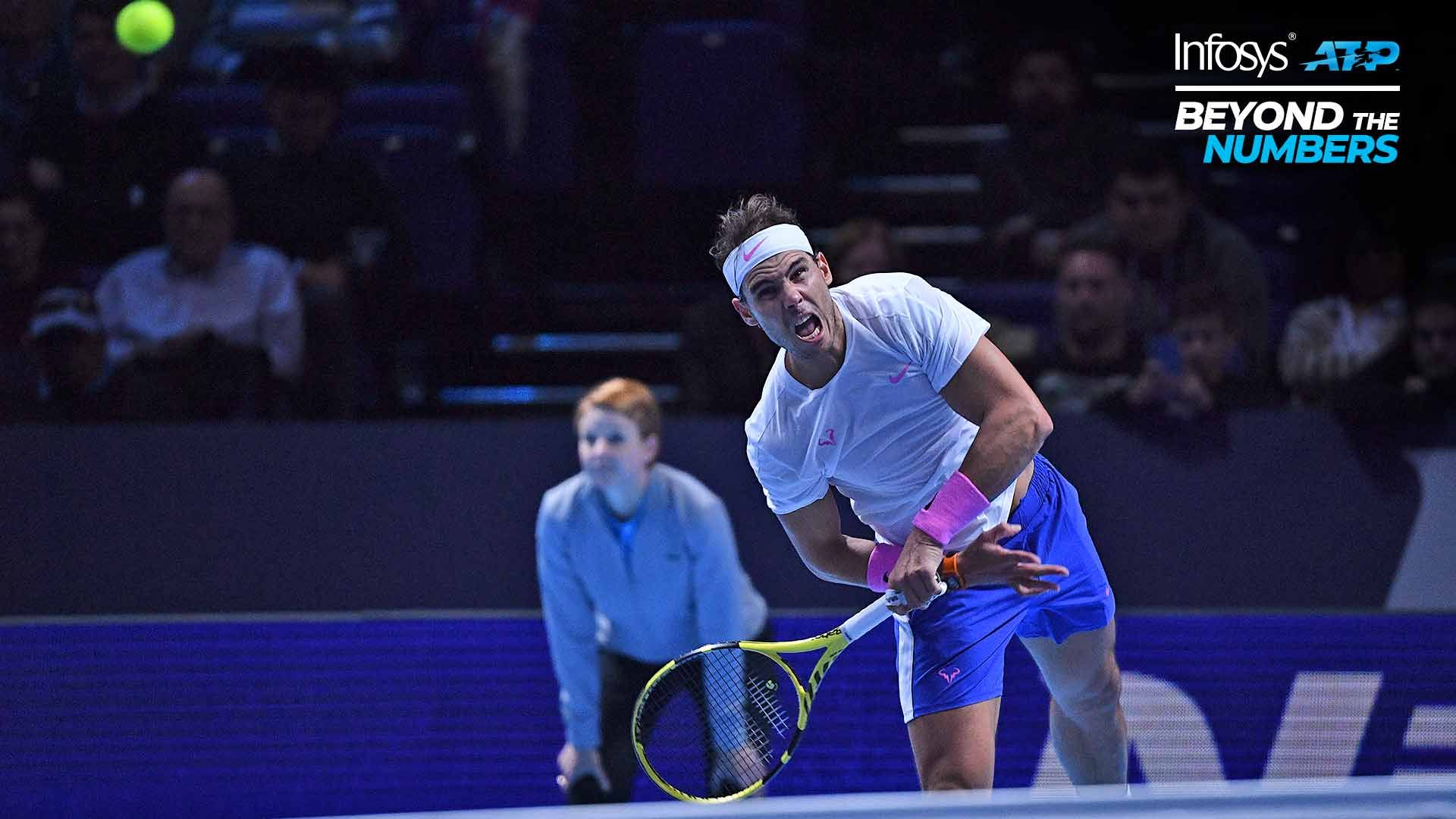 Go Inside Rafael Nadal S Mind When He S Serving Atp Tour Tennis Where Rafael Nadal Likes To Serve And When Rafael Nadal Roger Federer Sharapova Tennis