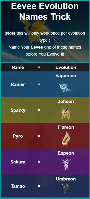 Pokemon go eevee evolution name trick easter egg jolteon vaporeon flareon espeon umbreon also rh pinterest