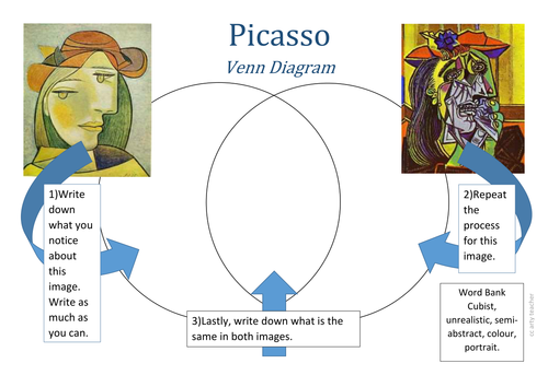 Picasso Art Analysis Venn Diagram Art Criticism Instruction