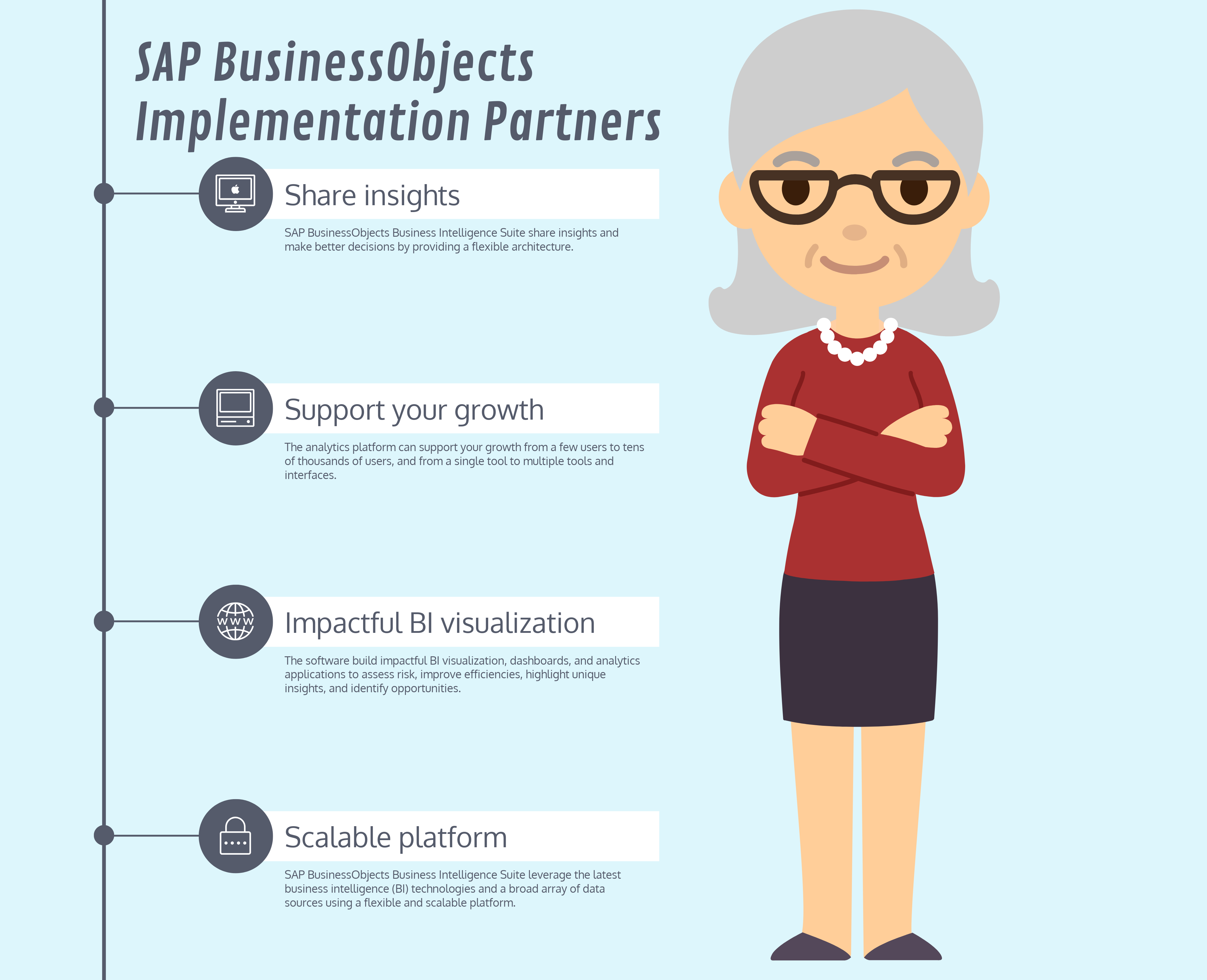 Top 13 Sap Businessobjects Implementation Partners In 2020 Reviews Features Pricing Comparison Pat Research B2b Reviews Buying Guides Best Practices In 2020 Business Intelligence Predictive Analytics Technology Consulting