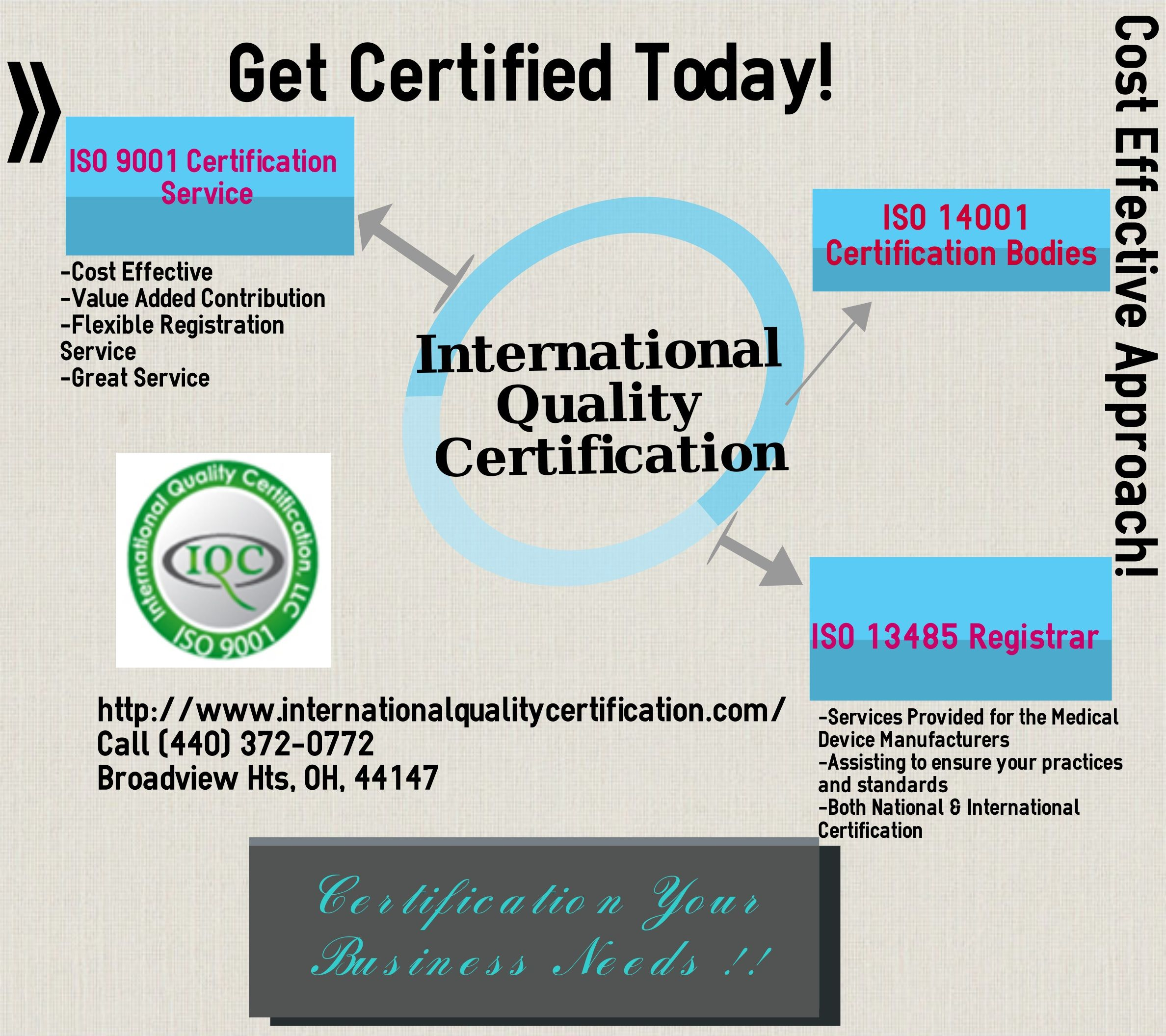 Iqc provides the following iso services iso 14001 iso 9001 iso we are an accredited third party certification body cb providing value added certification for iso international quality standard iqc helps its 1betcityfo Choice Image