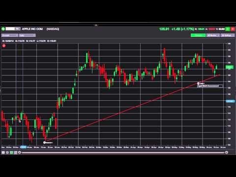 Trade Finder on Trade Architect® YouTube Ny stock