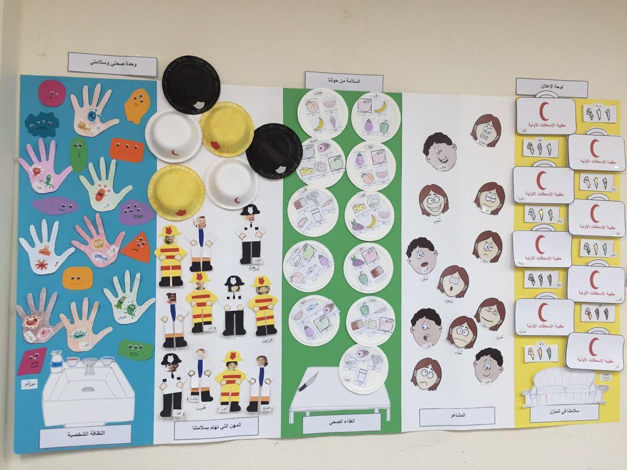 لوحة إعلان وحدة صحتي وسلامتي Classroom Preschool School
