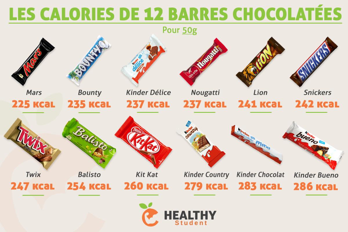 Épinglé par Maiava sur minceur - Calories des aliments..
