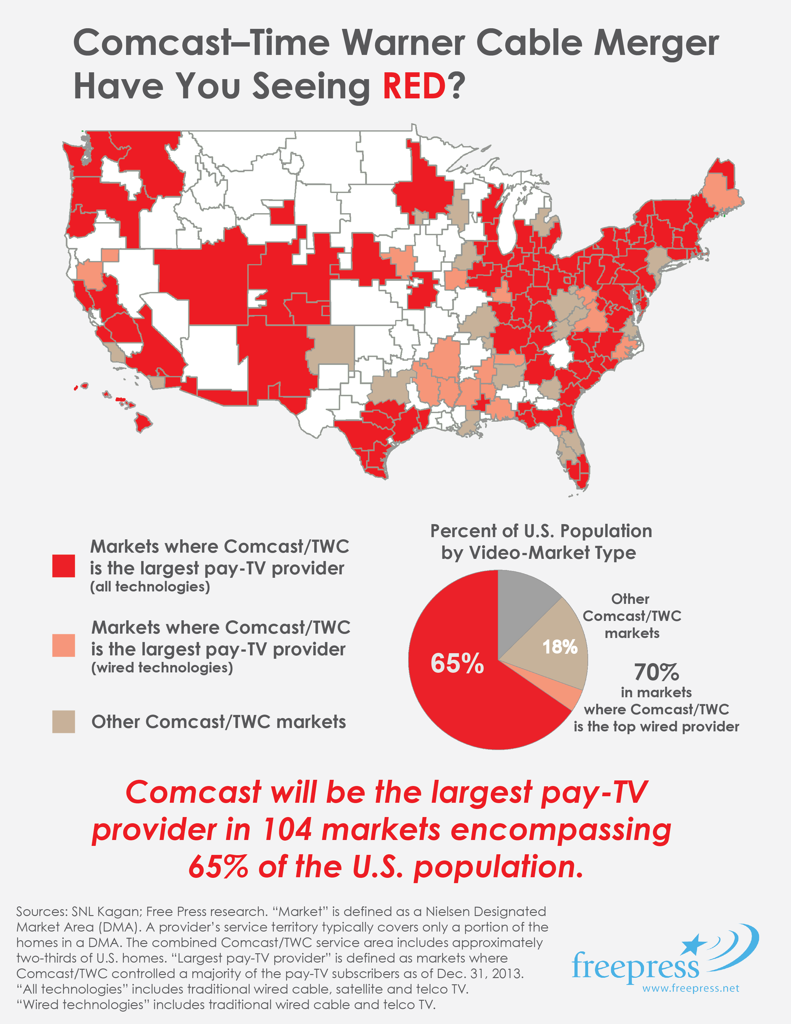 Four Infographics Reveal Why The Comcast Merger Is Bad For