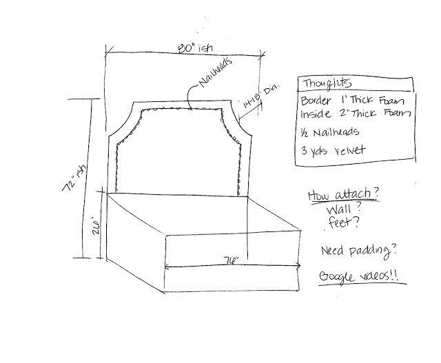 Headboard Design by Whitney Brock Interior Design