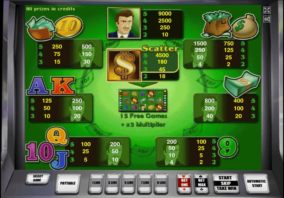 играть онлайн слот-автоматы funny money