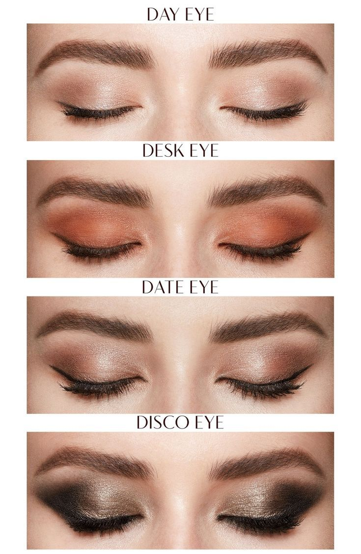 Main Makeup Brushes You Need: Charlotte Tilbury Instant Eye Palette