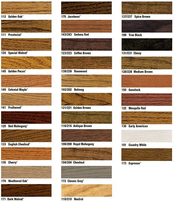 Wood Floor Stain Colors From Duraseal