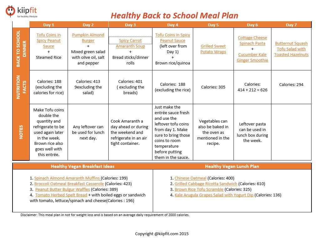 Healthy Back To School Meal Plan  KiipfitCom  Bloggers Pins