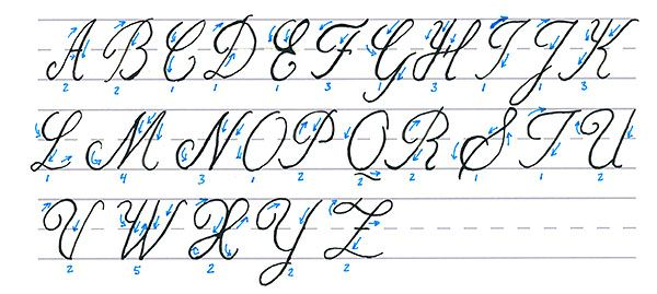 capital letters in cursive chart mastering calligraphy how to write in cursive script 13741