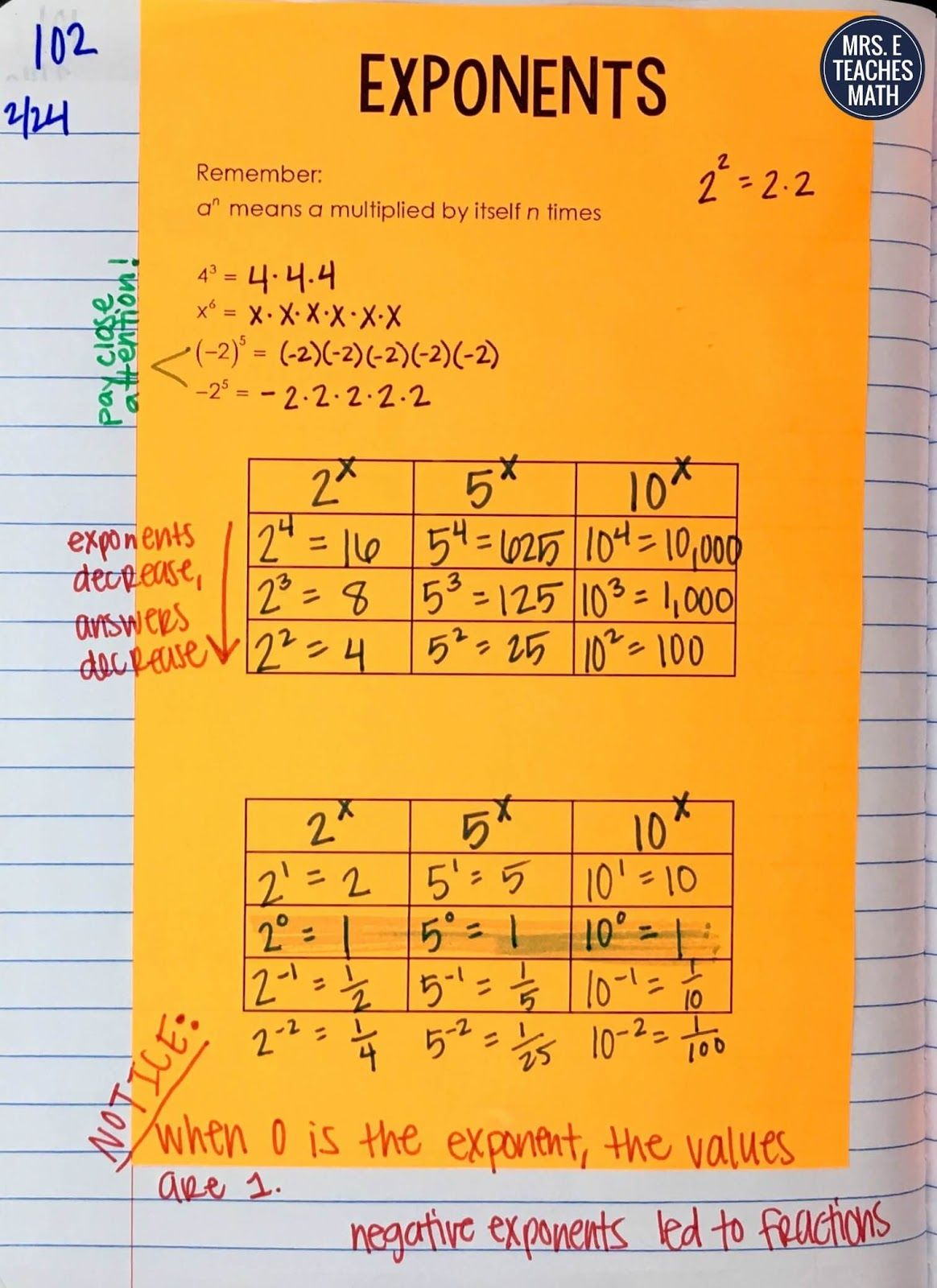 Exponents Interactive Notebook Page