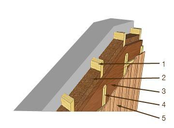 pour supprimer les ponts thermiques dalle mur de refend. Black Bedroom Furniture Sets. Home Design Ideas