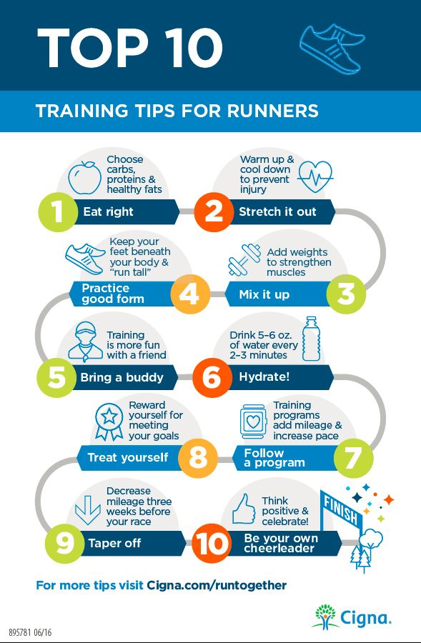 Top 10 Training Tips To Get You Across The Finish Line Disneyland10k Disneyland5k Cignaruntogether Training Tips Tips 10 Things
