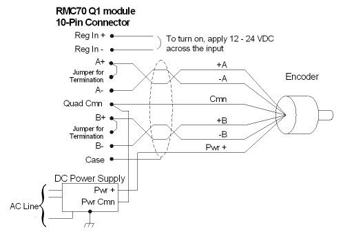 encoder wiring instructions google search cnc projects rh pinterest com Quadrature Encoder Wiring Quadrature Encoder Wiring
