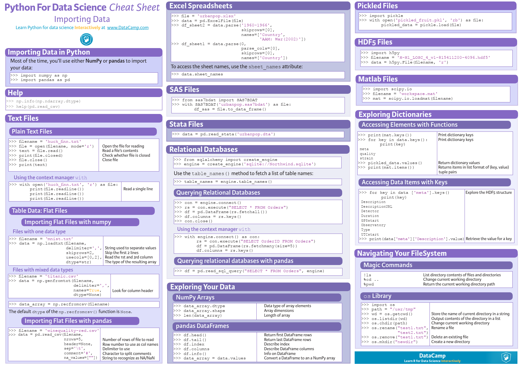 Importing Data - Python for Data Science [Cheat Sheet