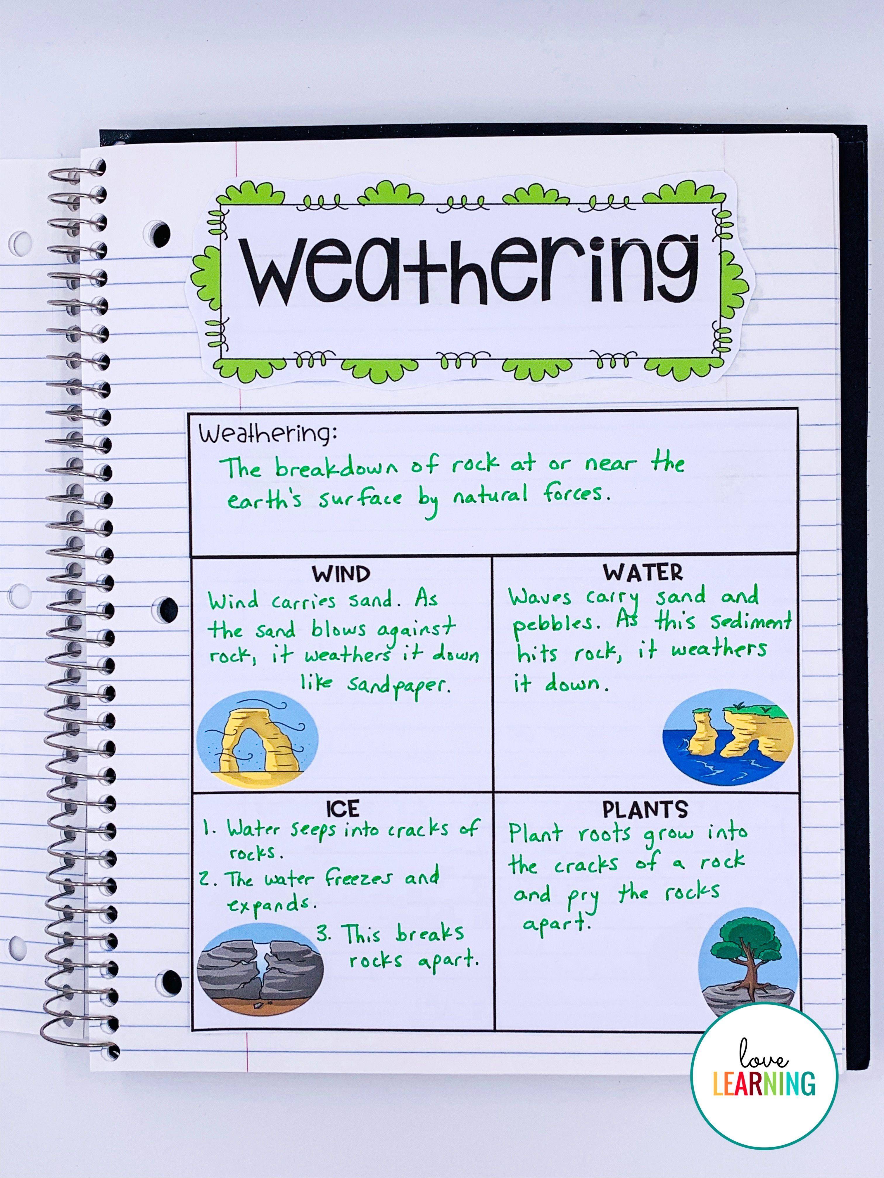 Weathering Erosion And Deposition Bundle