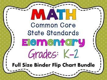 common core math standards grade 6 pdf
