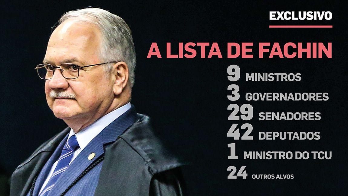 Governo Temer tem 9 ministros na lista de de Fachin; isso é uma quadrilha no poder