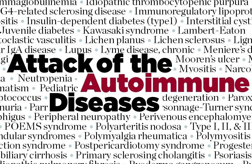 Autoimmune Autoimmune Disease Thyroid Disease Autoimmune
