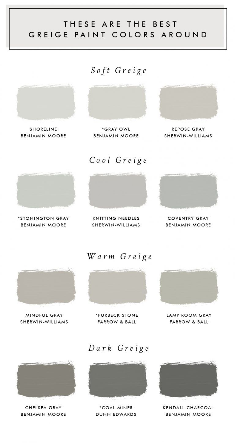 These Are The Best Greige Paint Colors Around Laurel Harrison Paint Colors For Home Greige Paint Greige Paint Colors