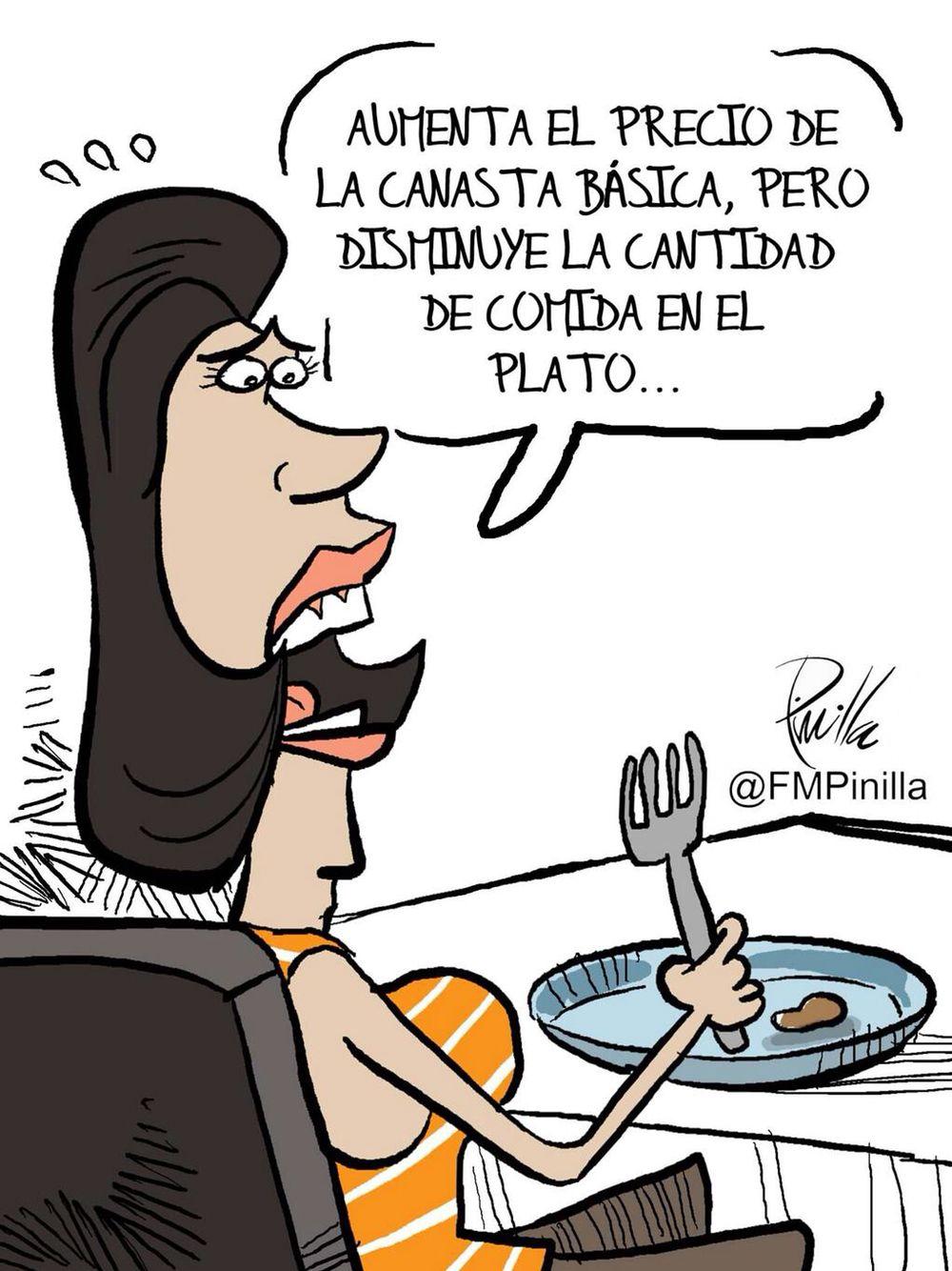Inflacion Venezuela Canasta Basica