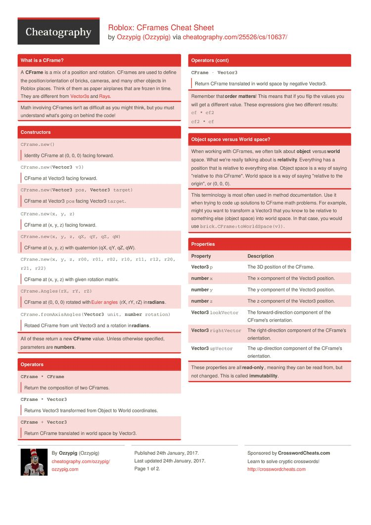 Roblox cframes cheat sheet by ozzypig httpcheatography roblox cframes cheat sheet from ozzypig a reference for using cframes in roblox lua written for intermediate scripters baditri Gallery