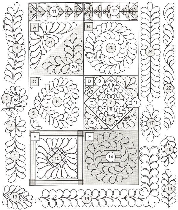 Freeembrodiery machine quilting patterns skillbuilder for Quilting templates for borders