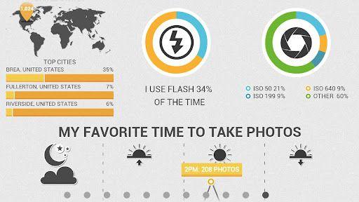 Infographic Main Jpg 512 288 Infographic Infographic Tools Photo