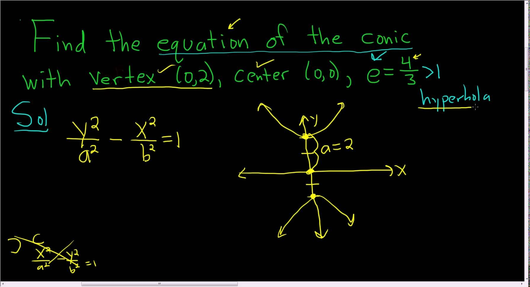 Equation Of Conic With Vertex 0 2 Center 0 0 And