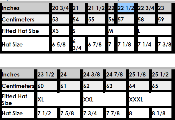 Cap Size Charts Hat Sizes Hat Size Chart Fitted Hats
