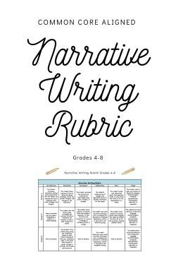 Personal Narrative Assessment Rubric Grades 4-8