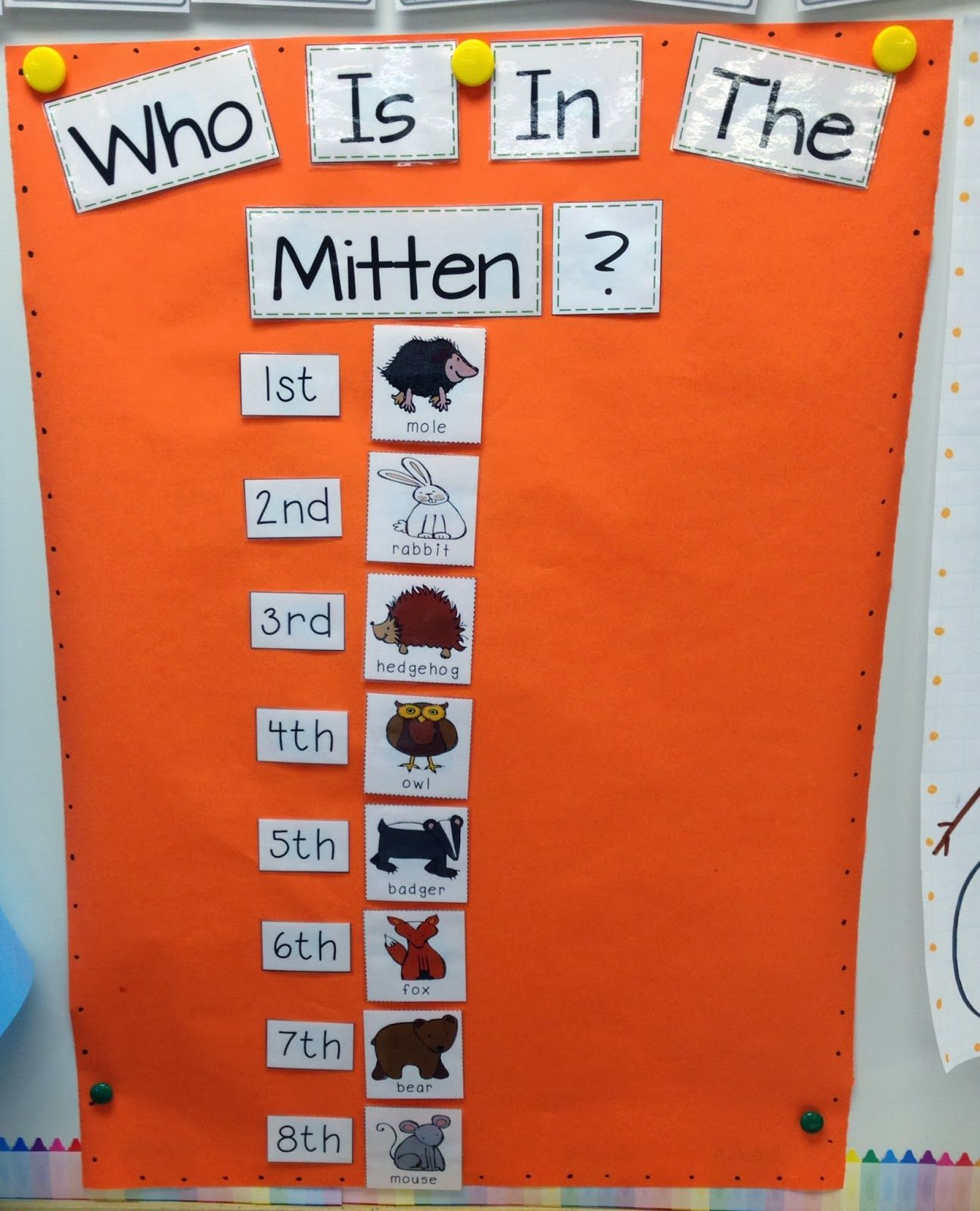 The Mitten Unit Full Of Math Writing Amp Literacy Activities