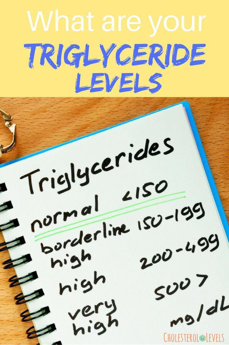 Triglycerides levels help you determine your overall