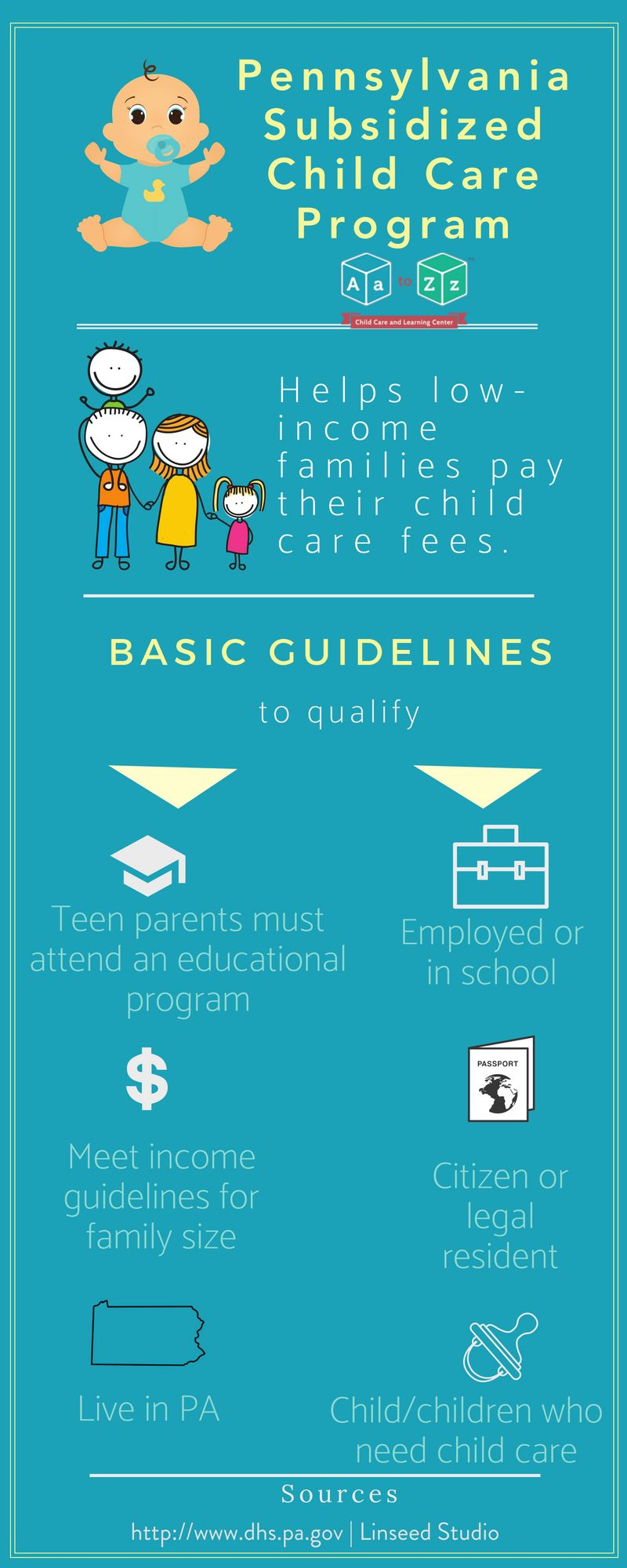 Central Pa Childcare Assistance Options For Low Income Families Balancing Work And Family Childcare Childcare Costs