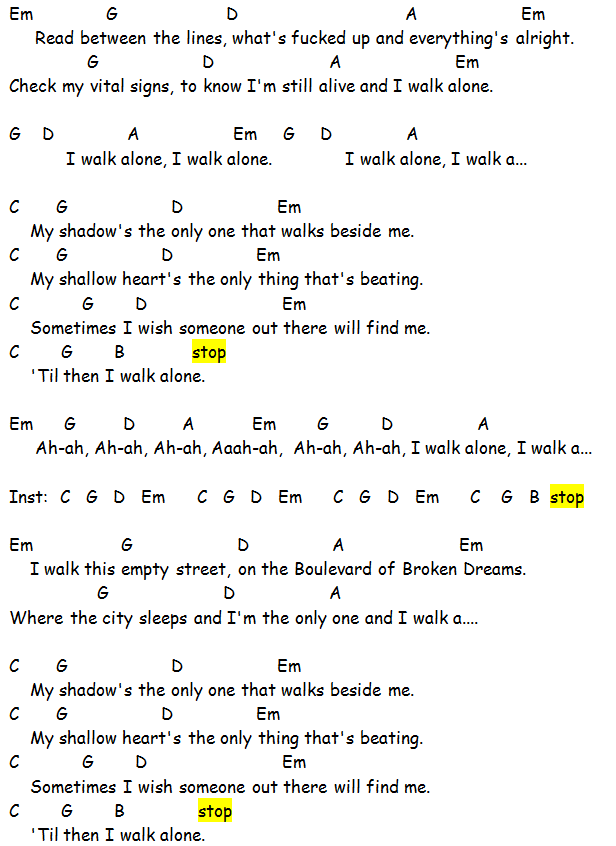 green day guitar chords - Iskanje Google | Guitar chords | Pinterest ...
