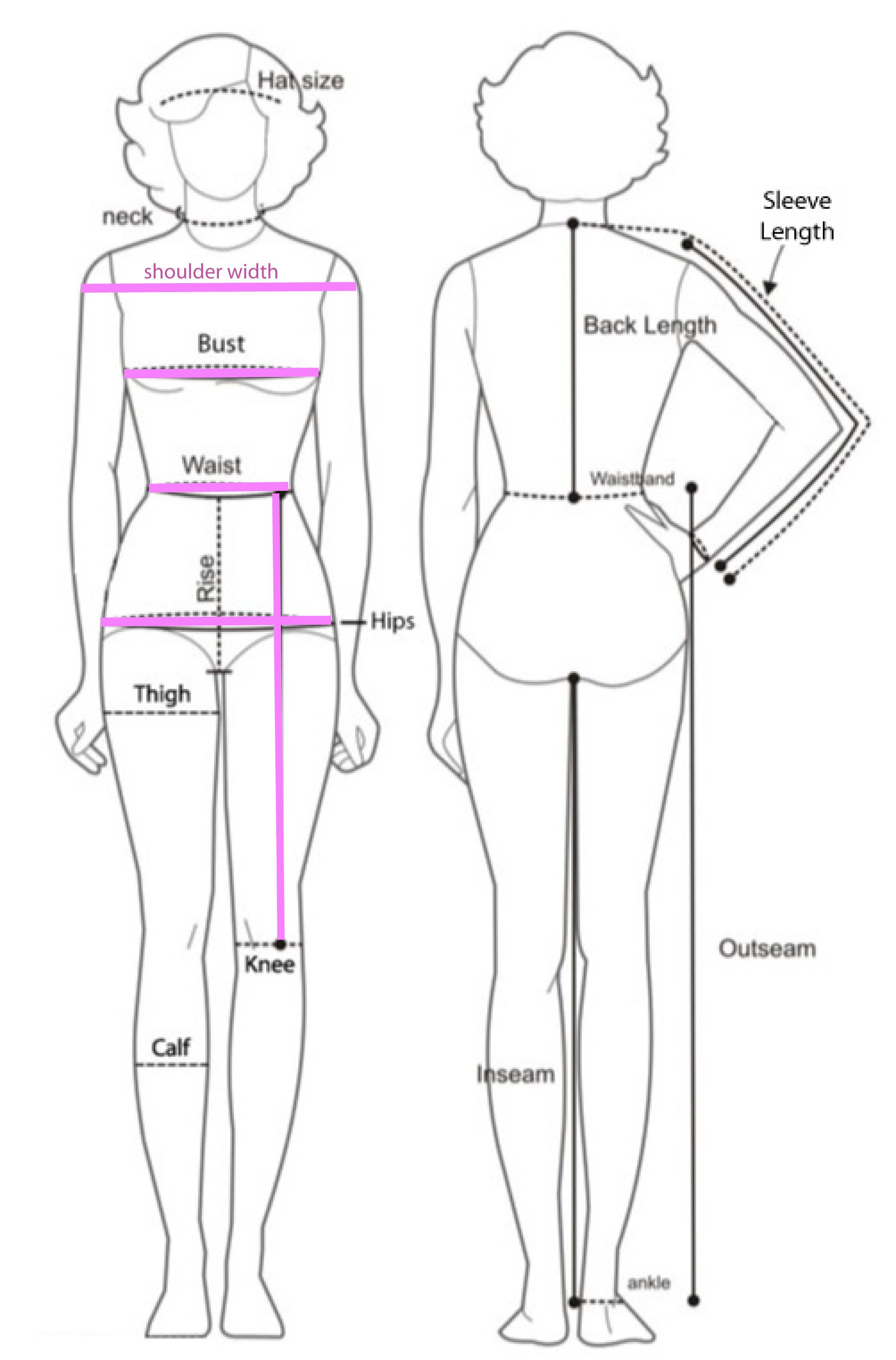 picture about Printable Body Measurement Chart for Sewing titled How in direction of Evaluate Sewing within just the 60s Sewing jobs
