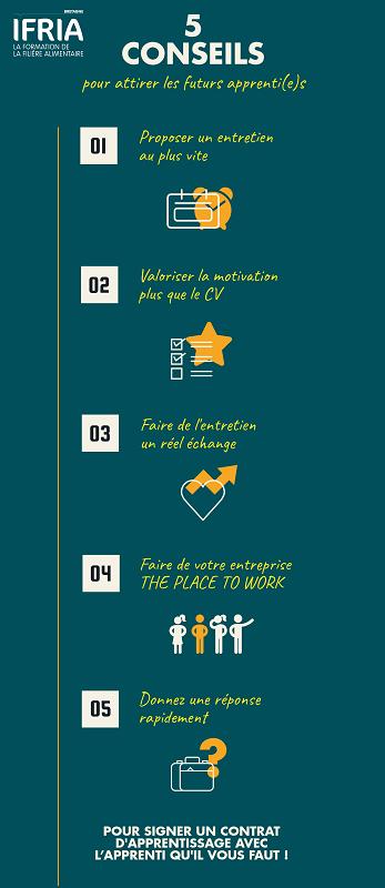 5 Conseils Aux Entreprises Pour Attirer Les Futurs Apprenti E S Infographie Pour Les Entreprises Technicien De Maintenance Conseil Maintenance Industrielle